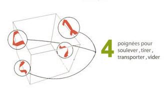 Plan de confection 4 poignées du sac gravats et déchets verts